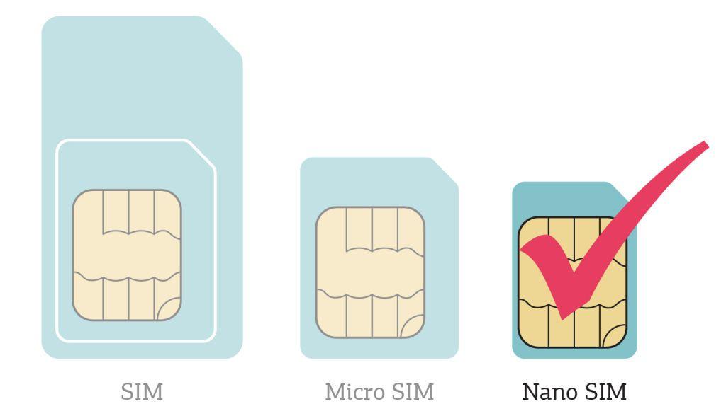 Новый формат сим-карт