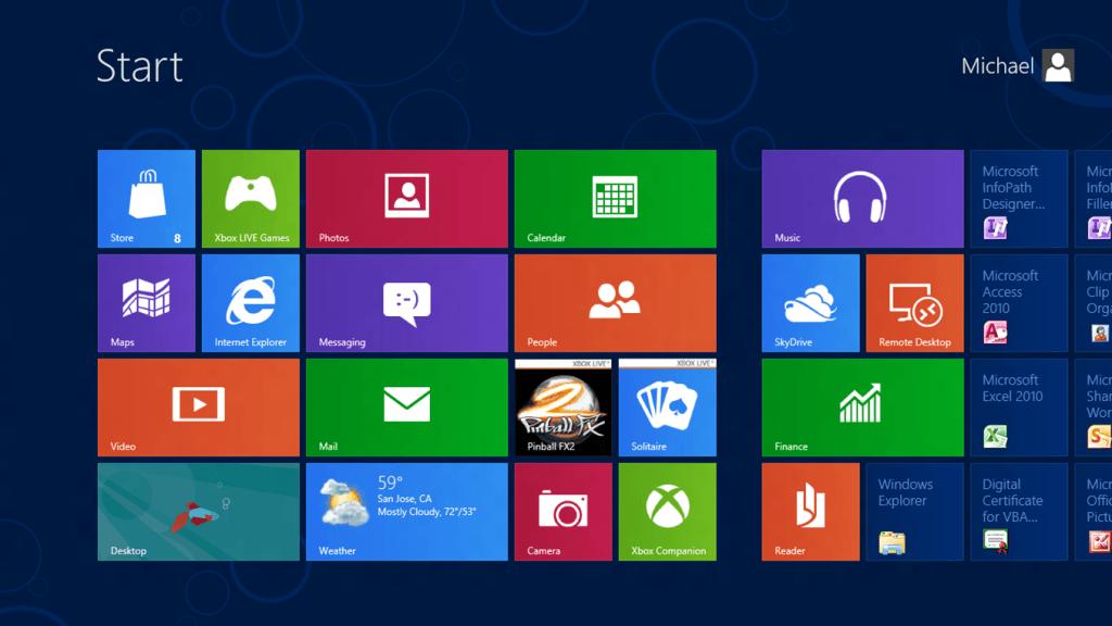 Yamicsoft Windows 8 Manager — технологии стабильной работы Windows 8