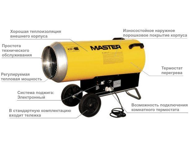 Сферы применения газовых тепловых пушек