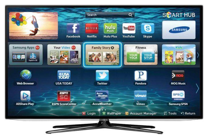 Телевизоры с функцией Smart TV