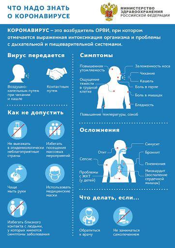 Защита вашей организации от коронавируса