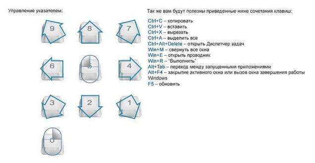 Управление компьютером без мышки